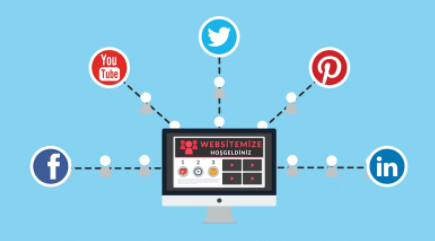 Markalar için Sosyal Medya